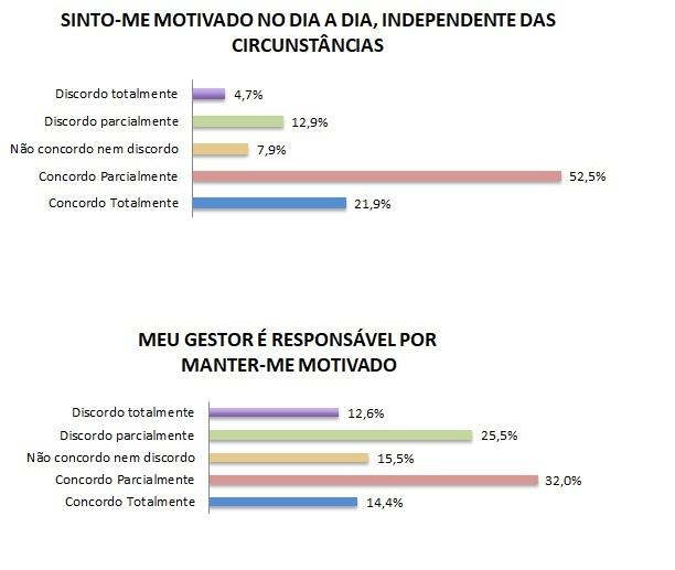 felicidade_ no_ambiente_corporativo_04