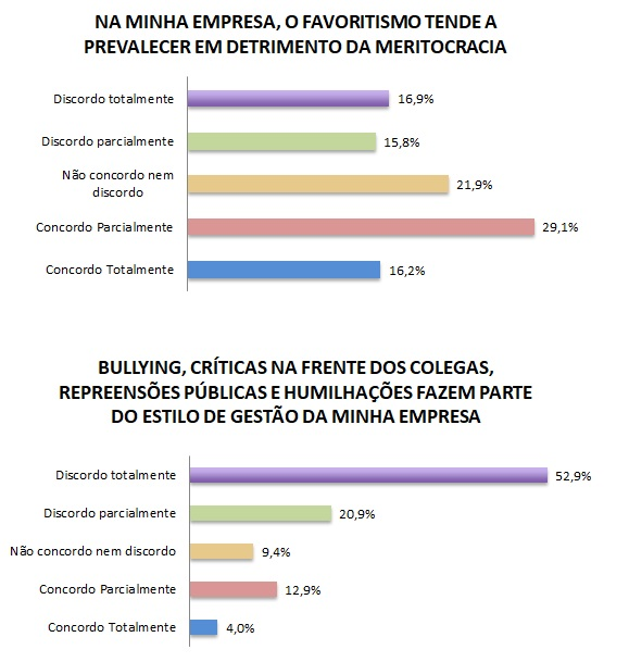felicidade_ no_ambiente_corporativo_11