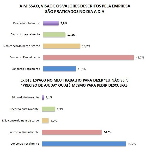 felicidade_ no_ambiente_corporativo_12